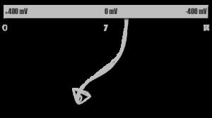 pH-Scale-mV-just-path